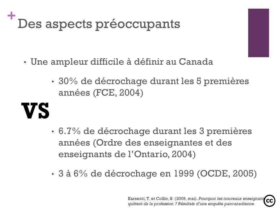 + Des coûts quantitatifs et qualitatifs 3 milliards $ aux Etats-Unis pour lannée 2004 (AEE, 2004) Cohésion professionnelle difficile à établir / maintenir (AEE, 2004) Enseignement « en construction » (OCDE, 2005) Rotation croissante denseignants débutants (OCDE, 2005) Des aspects préoccupants Karsenti, T.