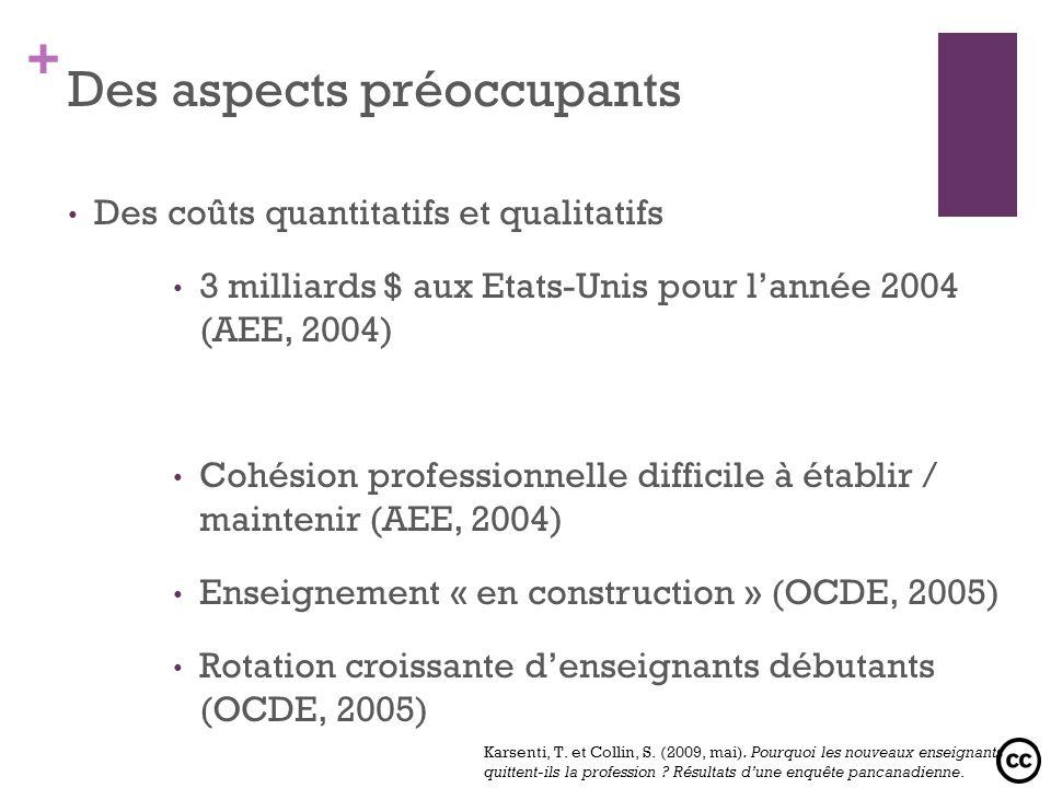 + Des coûts quantitatifs et qualitatifs 3 milliards $ aux Etats-Unis pour lannée 2004 (AEE, 2004) Cohésion professionnelle difficile à établir / maint
