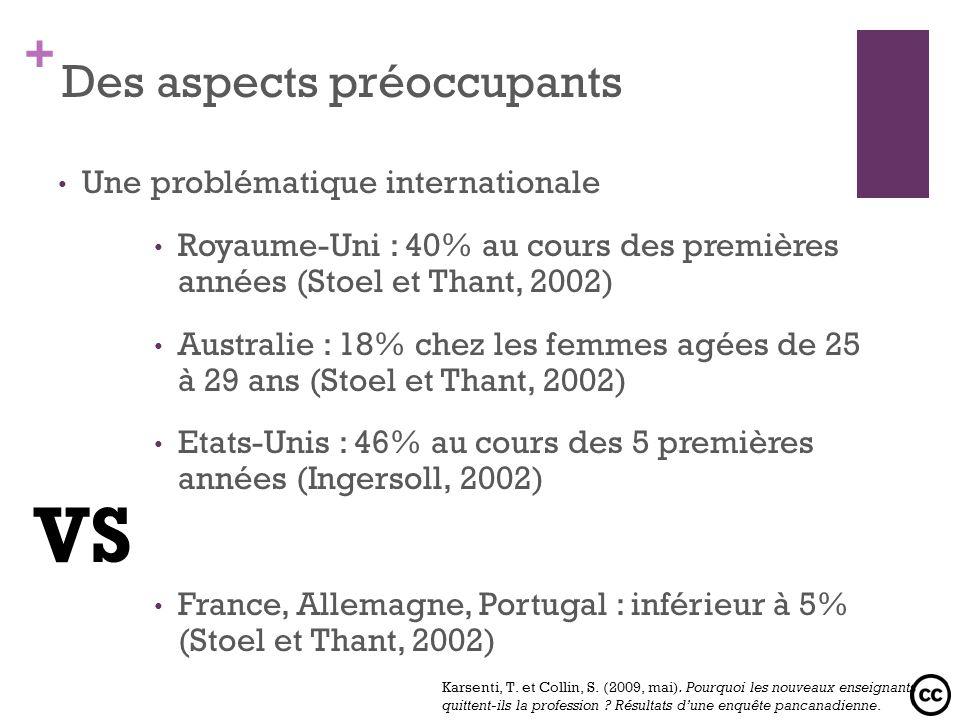 + Une problématique internationale Royaume-Uni : 40% au cours des premières années (Stoel et Thant, 2002) Australie : 18% chez les femmes agées de 25