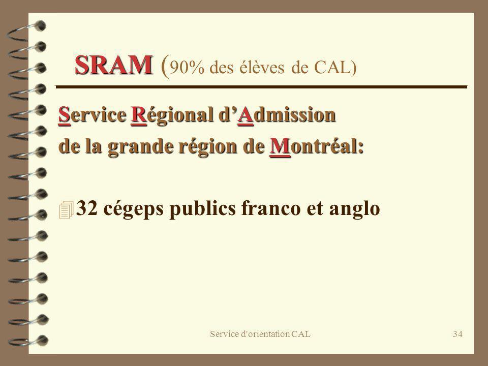 Service d'orientation CAL34 SRAM SRAM ( 90% des élèves de CAL) Service Régional dAdmission de la grande région de Montréal: 4 32 cégeps publics franco