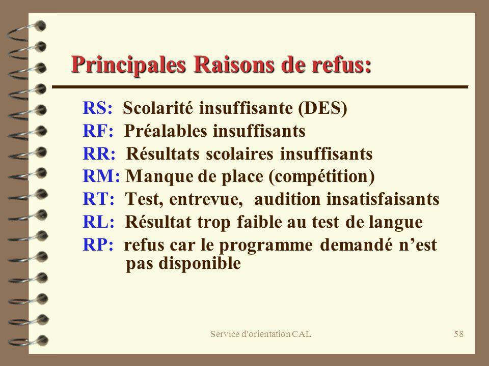 Service d'orientation CAL58 Principales Raisons de refus: RS: Scolarité insuffisante (DES) RF: Préalables insuffisants RR: Résultats scolaires insuffi