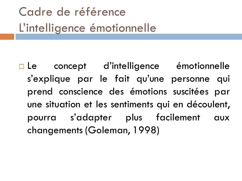 Cadre de référence Lintelligence émotionnelle Le concept dintelligence émotionnelle sexplique par le fait quune personne qui prend conscience des émotions suscitées par une situation et les sentiments qui en découlent, pourra sadapter plus facilement aux changements (Goleman, 1998)