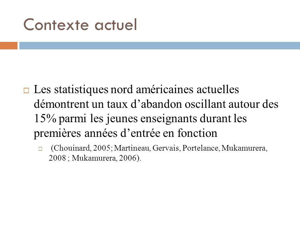 Contexte actuel Les statistiques nord américaines actuelles démontrent un taux dabandon oscillant autour des 15% parmi les jeunes enseignants durant les premières années dentrée en fonction (Chouinard, 2005; Martineau, Gervais, Portelance, Mukamurera, 2008 ; Mukamurera, 2006).
