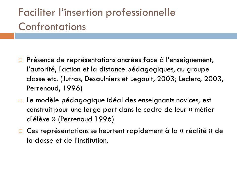 Faciliter linsertion professionnelle Confrontations Lentrée en fonction - lexercice du métier implique donc la reconsidération voire la déconstruction par les novices de ces « certitudes » et ces évidences initiales.