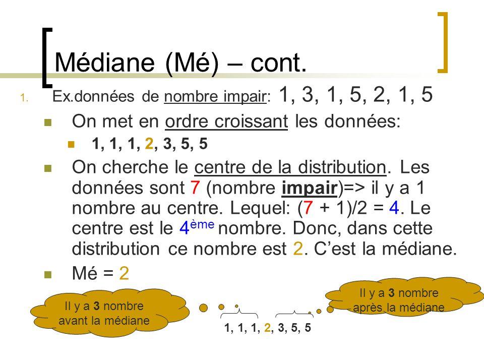 Médiane (Mé) – cont. 1. Ex.données de nombre impair: 1, 3, 1, 5, 2, 1, 5 On met en ordre croissant les données: 1, 1, 1, 2, 3, 5, 5 On cherche le cent