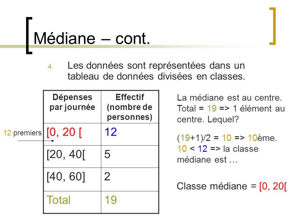 Médiane – cont. 4. Les données sont représentées dans un tableau de données divisées en classes. Dépenses par journée Effectif (nombre de personnes) [