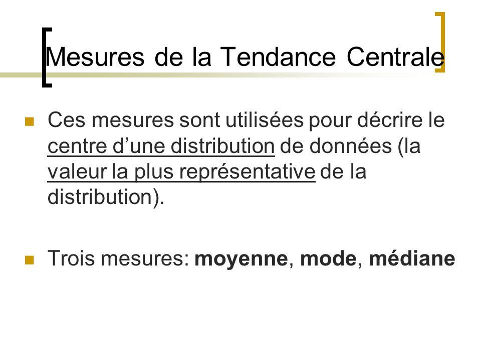 Mesures de la Tendance Centrale Ces mesures sont utilisées pour décrire le centre dune distribution de données (la valeur la plus représentative de la