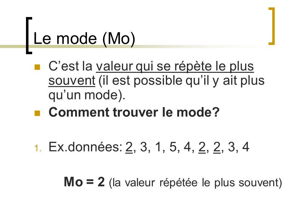 Le mode (Mo) Cest la valeur qui se répète le plus souvent (il est possible quil y ait plus quun mode). Comment trouver le mode? 1. Ex.données: 2, 3, 1