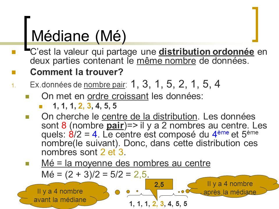 Médiane (Mé) Cest la valeur qui partage une distribution ordonnée en deux parties contenant le même nombre de données. Comment la trouver? 1. Ex.donné