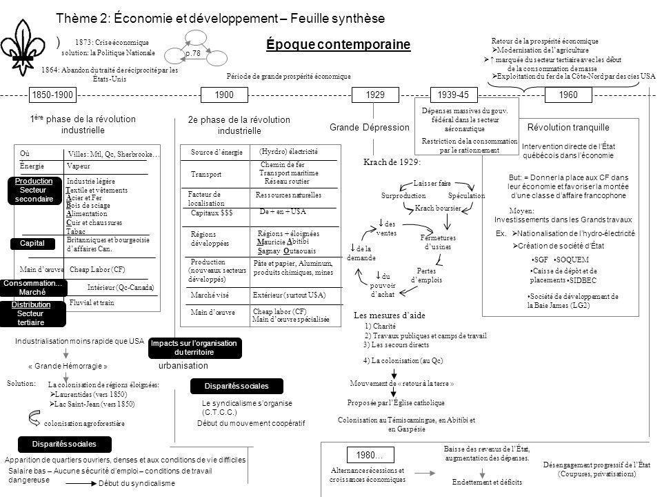 Thème 2: Économie et développement – Feuille synthèse Fin du protectionnisme britannique (1846) Protectionnisme: Stratégie économique qui consiste à m