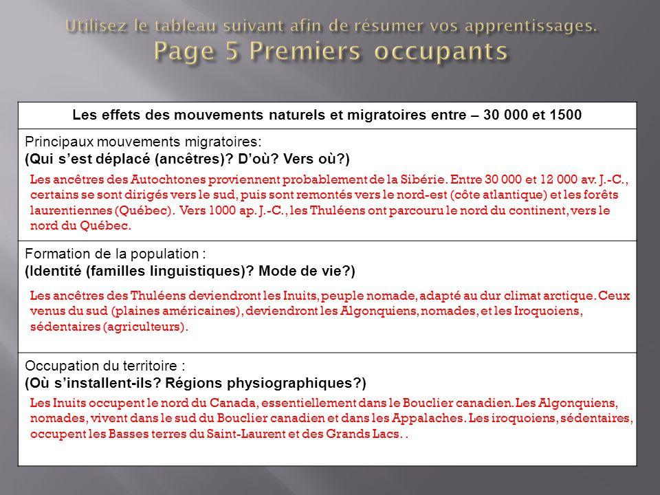 Les effets des mouvements naturels et migratoires après 1663 Principaux mouvements migratoires: (Qui sest déplacé.