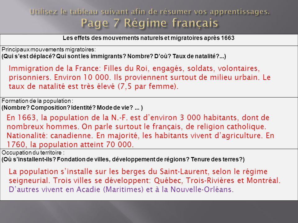 Les effets des mouvements naturels et migratoires après 1663 Principaux mouvements migratoires: (Qui sest déplacé? Qui sont les immigrants? Nombre? Do
