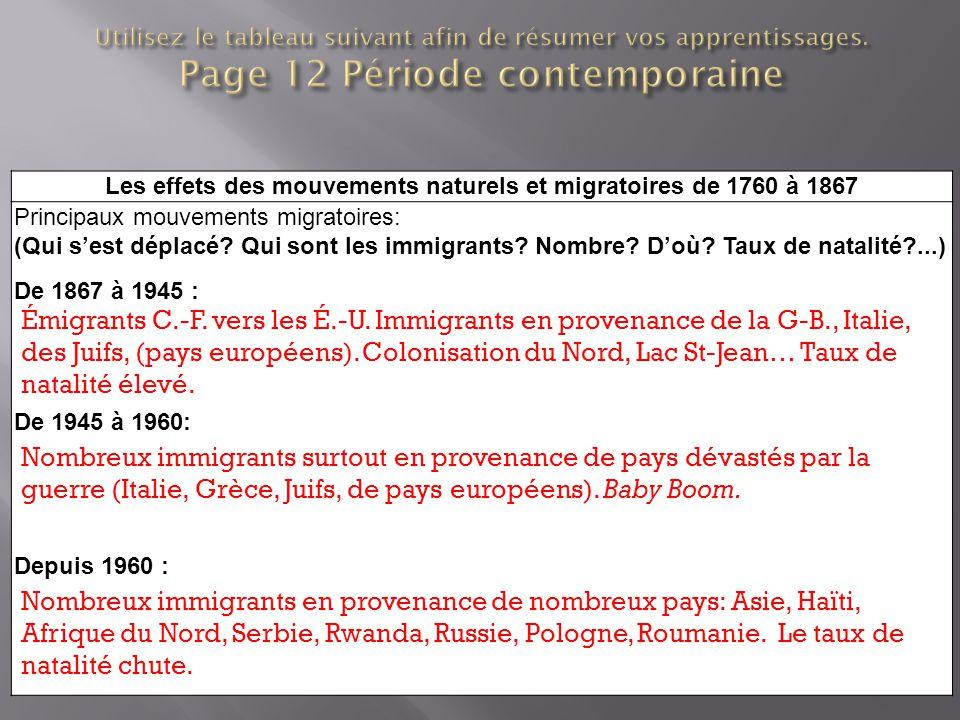 Les effets des mouvements naturels et migratoires de 1760 à 1867 Principaux mouvements migratoires: (Qui sest déplacé? Qui sont les immigrants? Nombre