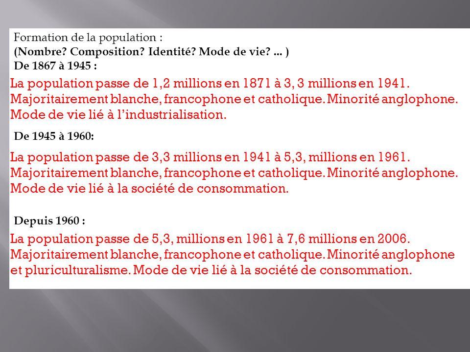 Formation de la population : (Nombre? Composition? Identité? Mode de vie?... ) De 1867 à 1945 : De 1945 à 1960: Depuis 1960 : La population passe de 1