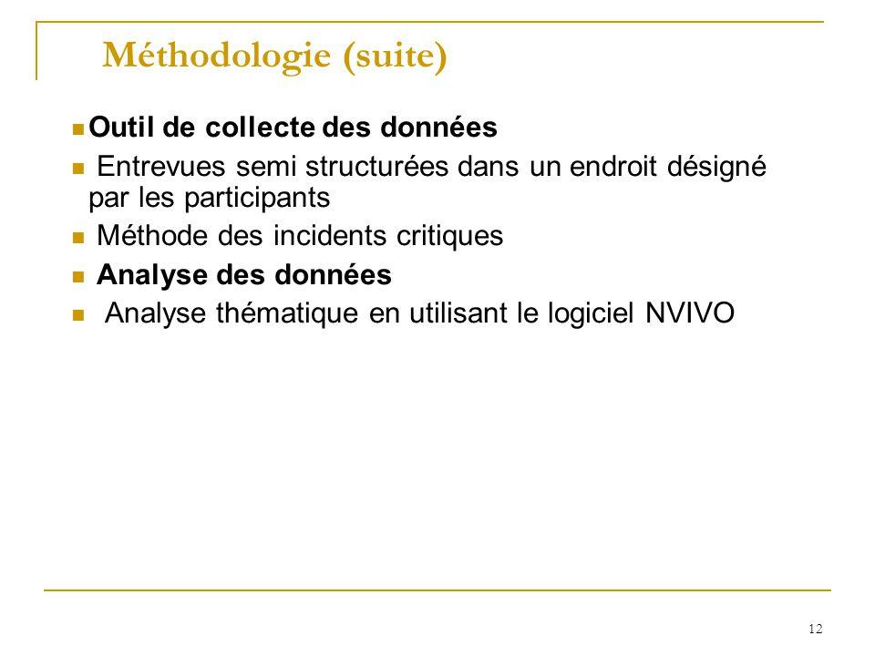 12 Méthodologie (suite) Outil de collecte des données Entrevues semi structurées dans un endroit désigné par les participants Méthode des incidents critiques Analyse des données Analyse thématique en utilisant le logiciel NVIVO