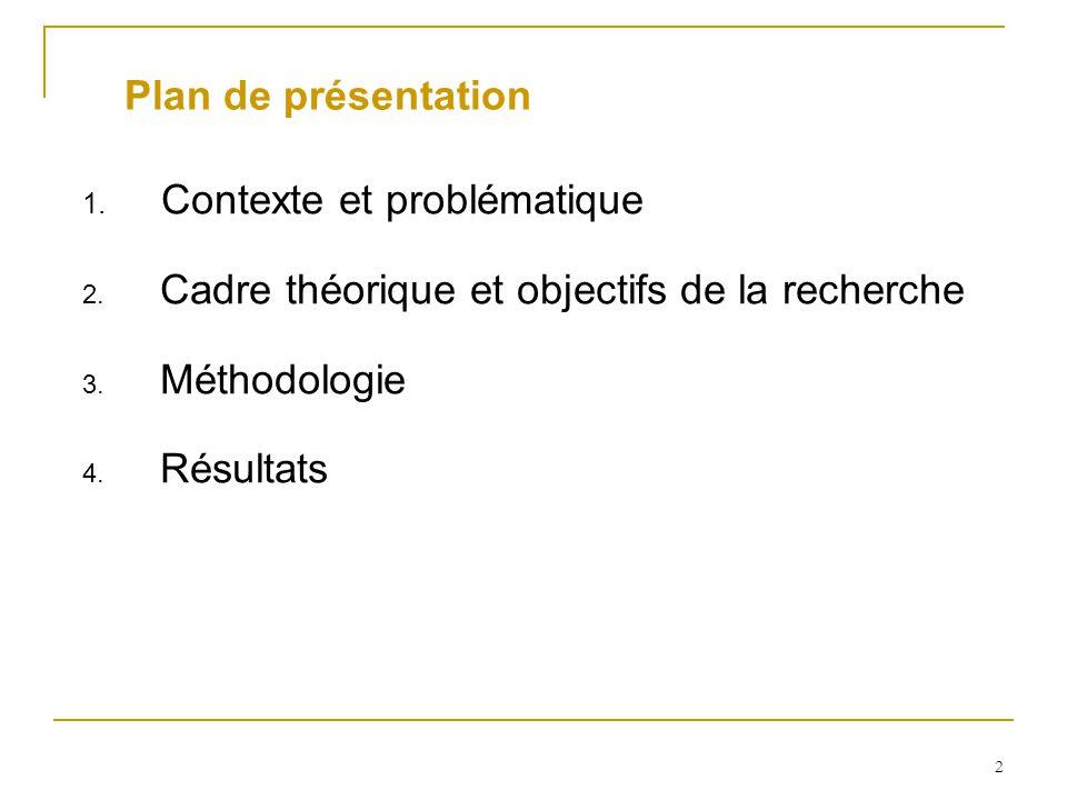 2 1.Contexte et problématique 2. Cadre théorique et objectifs de la recherche 3.