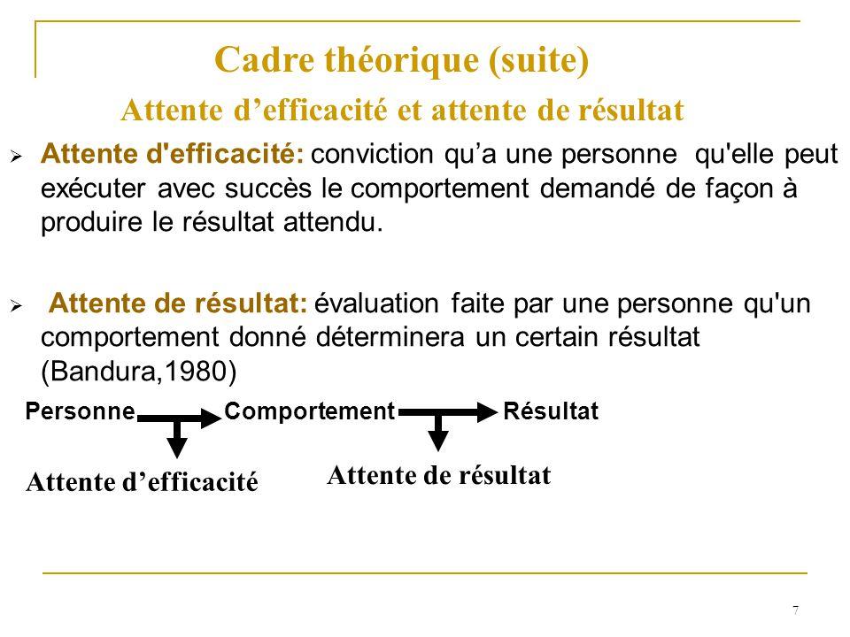 7 Attente d efficacité: conviction qua une personne qu elle peut exécuter avec succès le comportement demandé de façon à produire le résultat attendu.