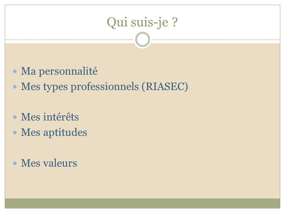 Qui suis-je ? Ma personnalité Mes types professionnels (RIASEC) Mes intérêts Mes aptitudes Mes valeurs