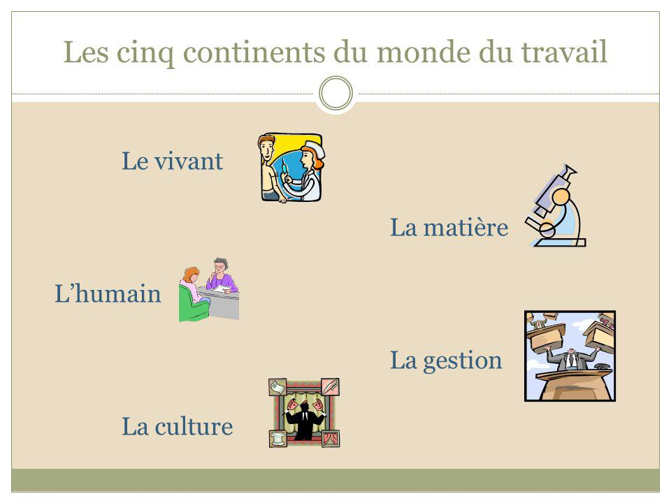 Les cinq continents du monde du travail Le vivant La matière Lhumain La gestion La culture