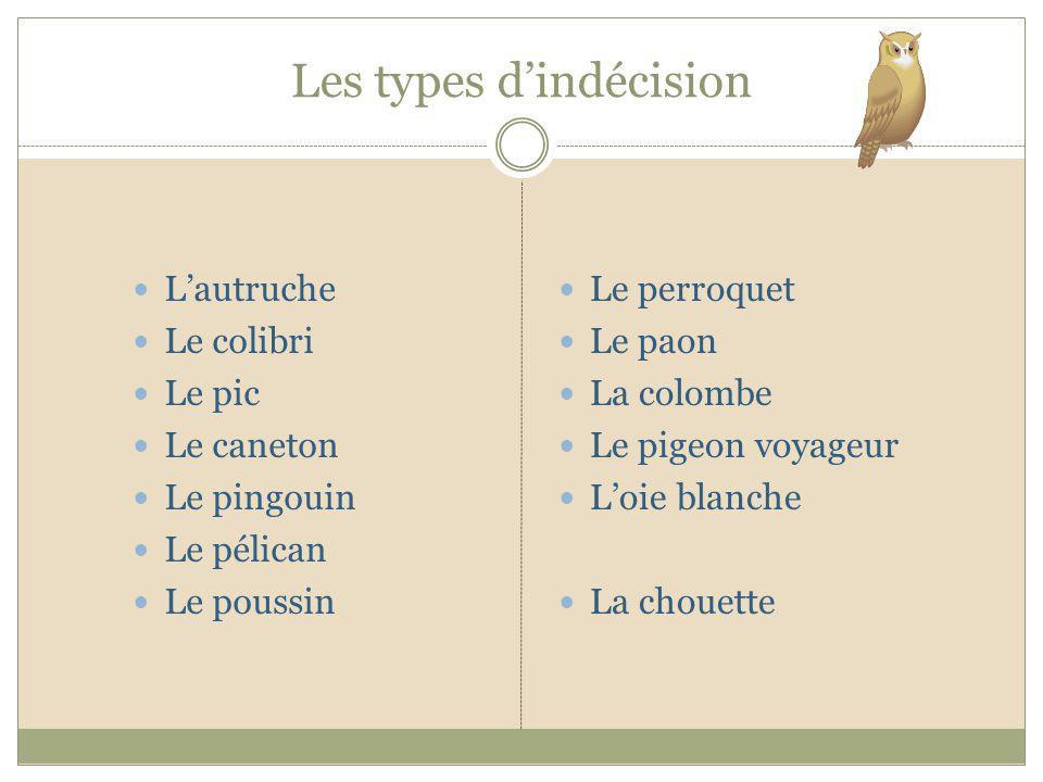 Les types dindécision Lautruche Le colibri Le pic Le caneton Le pingouin Le pélican Le poussin Le perroquet Le paon La colombe Le pigeon voyageur Loie