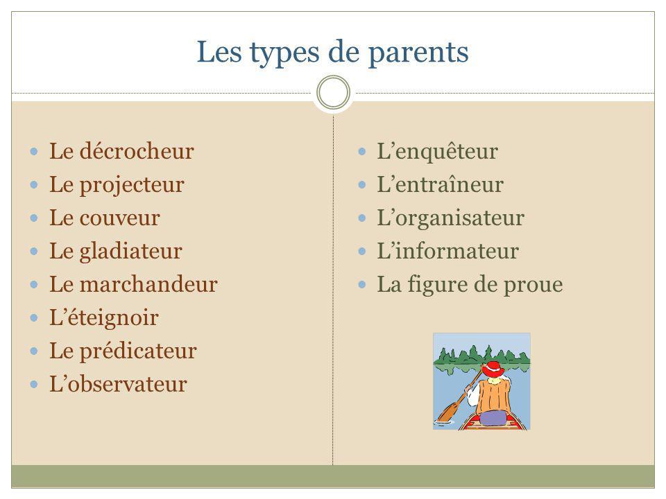Les types de parents Le décrocheur Le projecteur Le couveur Le gladiateur Le marchandeur Léteignoir Le prédicateur Lobservateur Lenquêteur Lentraîneur
