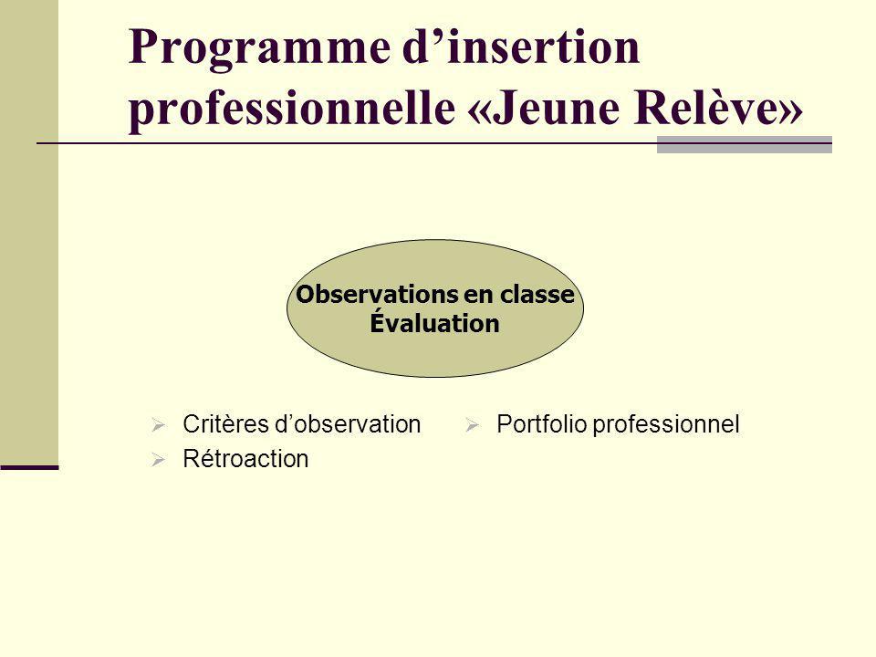 Programme dinsertion professionnelle «Jeune Relève» Critères dobservation Rétroaction Portfolio professionnel Observations en classe Évaluation