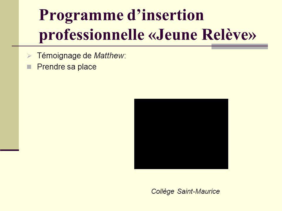 Programme dinsertion professionnelle «Jeune Relève» Témoignage de Matthew: Prendre sa place Collège Saint-Maurice