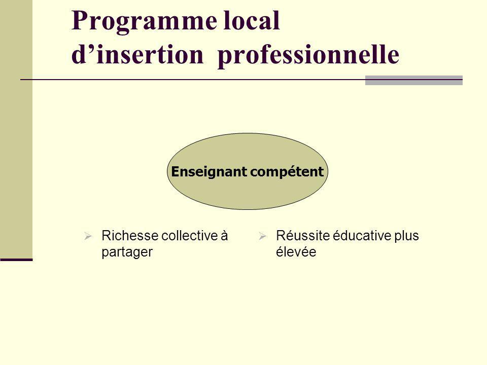 Programme local dinsertion professionnelle Richesse collective à partager Réussite éducative plus élevée Enseignant compétent