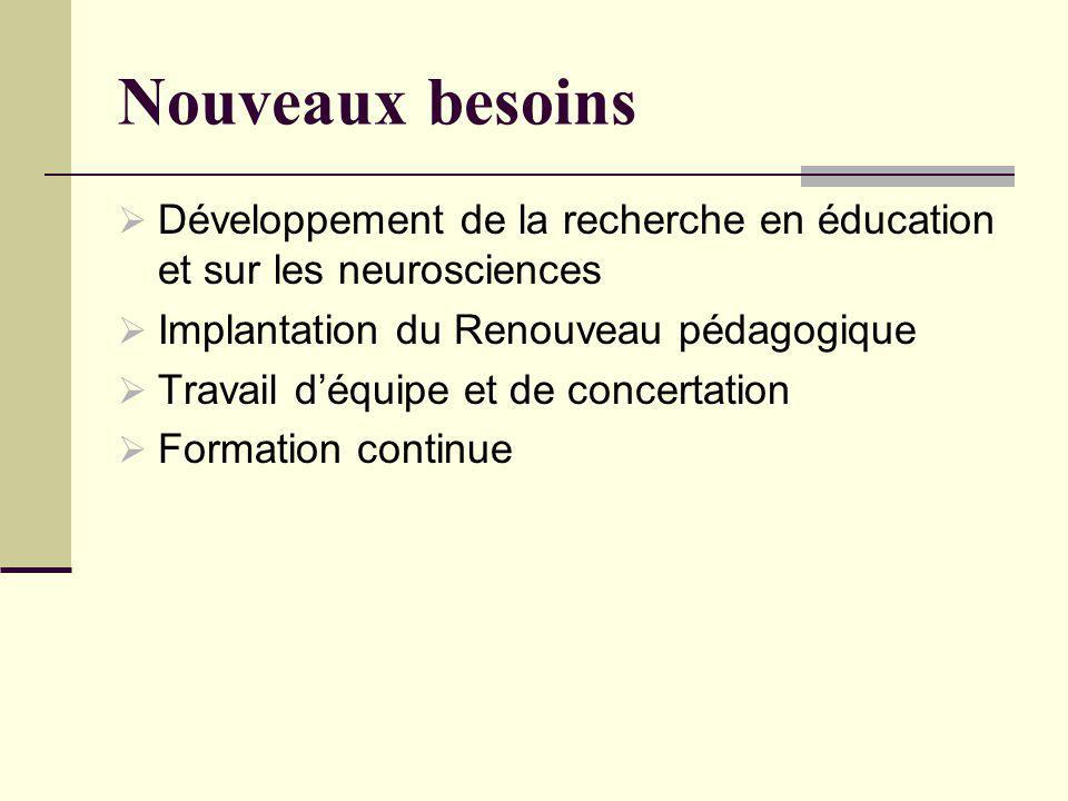 Nouveaux besoins Développement de la recherche en éducation et sur les neurosciences Implantation du Renouveau pédagogique Travail déquipe et de concertation Formation continue