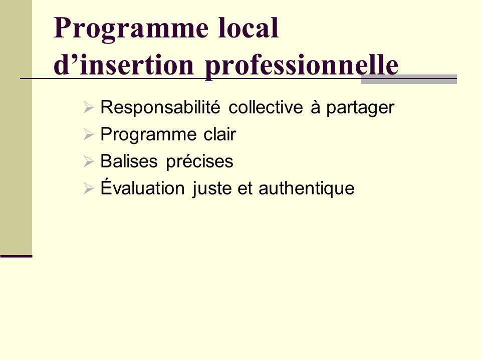 Programme local dinsertion professionnelle Responsabilité collective à partager Programme clair Balises précises Évaluation juste et authentique