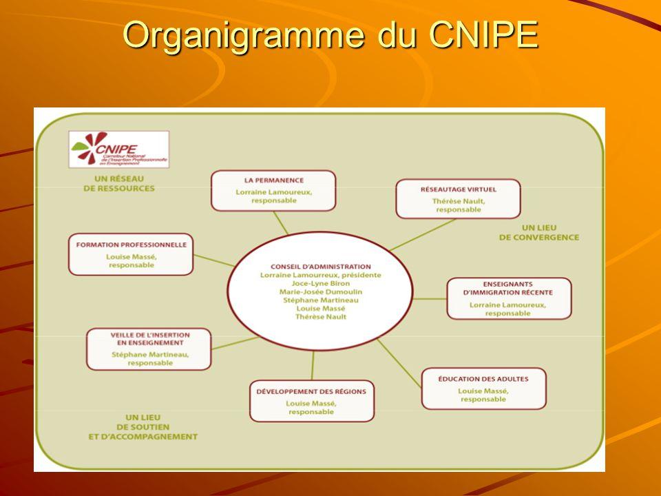 Organigramme du CNIPE