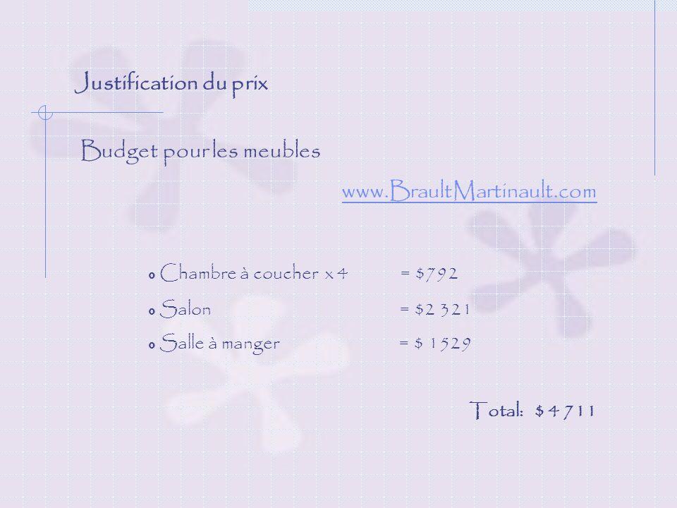 Justification du prix Budget pour les meubles www.BraultMartinault.com Chambre à coucher x 4 = $792 Salon = $2 321 Salle à manger = $ 1529 Total: $ 4