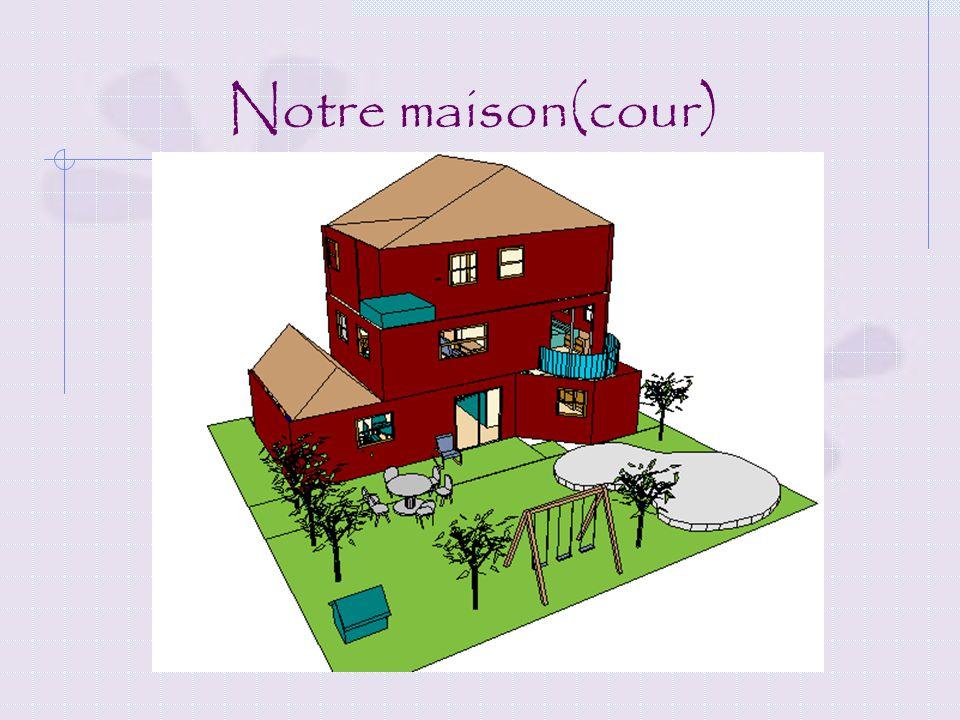 Decription de notre maison Les caractéristiques: 4 chambre à coucher 3 salles de bain 1 garage 1 piscine creusée 1 foyer