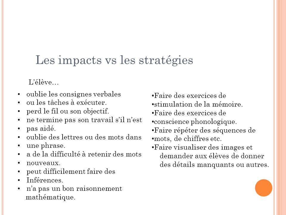 La flexibilité Les impacts vs les stratégies oublie les consignes verbales ou les tâches à exécuter. perd le fil ou son objectif. ne termine pas son t