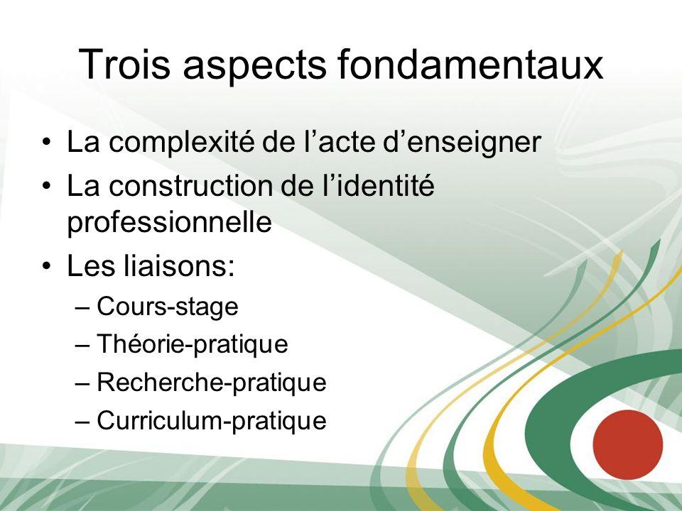 Trois aspects fondamentaux La complexité de lacte denseigner La construction de lidentité professionnelle Les liaisons: –Cours-stage –Théorie-pratique