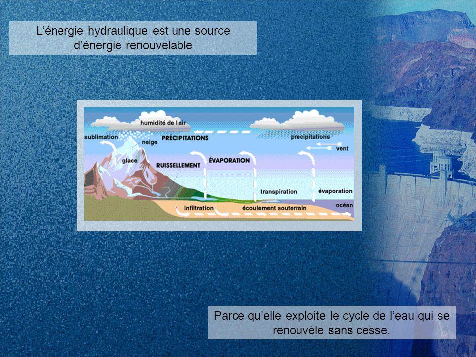 Lénergie hydraulique est une source dénergie renouvelable Parce quelle exploite le cycle de leau qui se renouvèle sans cesse.