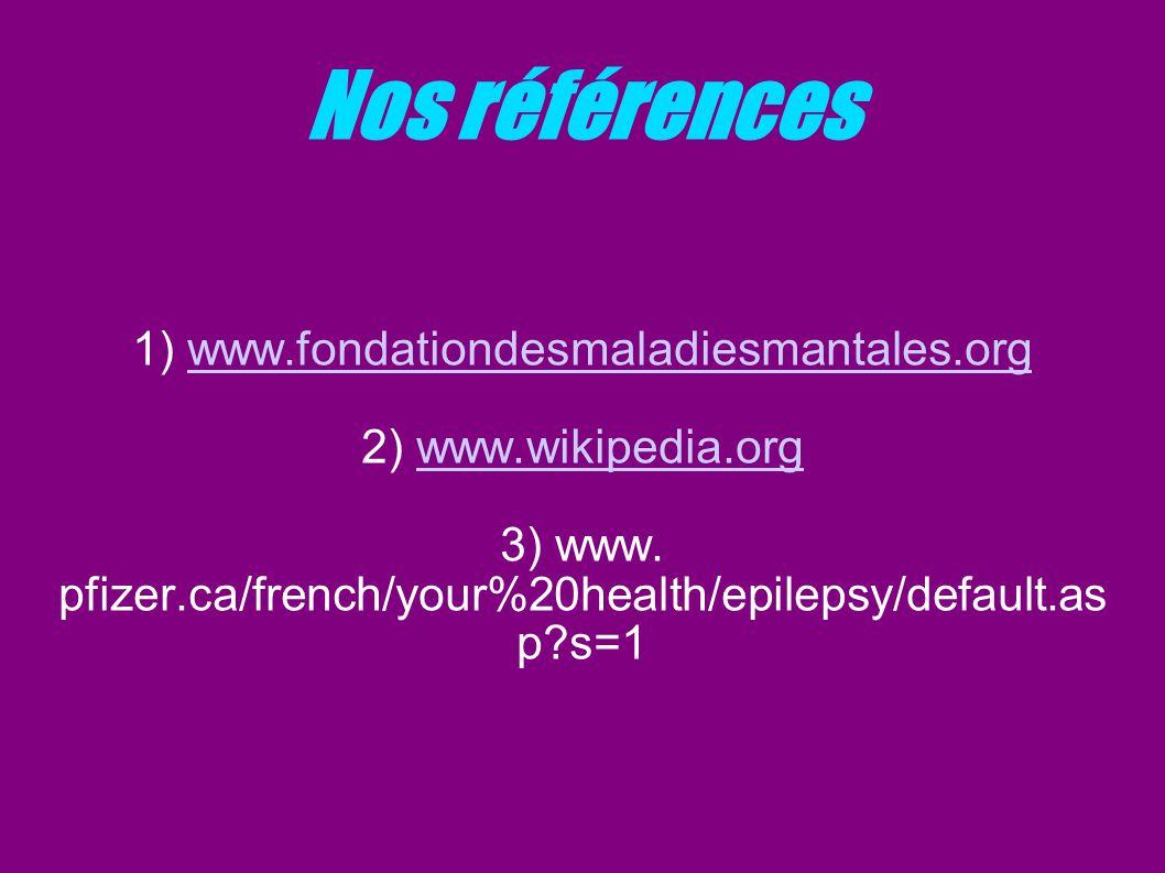 Nos références 1) www.fondationdesmaladiesmantales.orgwww.fondationdesmaladiesmantales.org 2) www.wikipedia.orgwww.wikipedia.org 3) www. pfizer.ca/fre