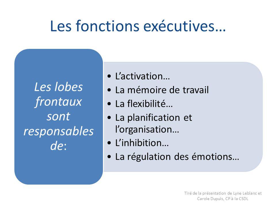 Les fonctions exécutives… Lactivation… La mémoire de travail La flexibilité… La planification et lorganisation… Linhibition… La régulation des émotion