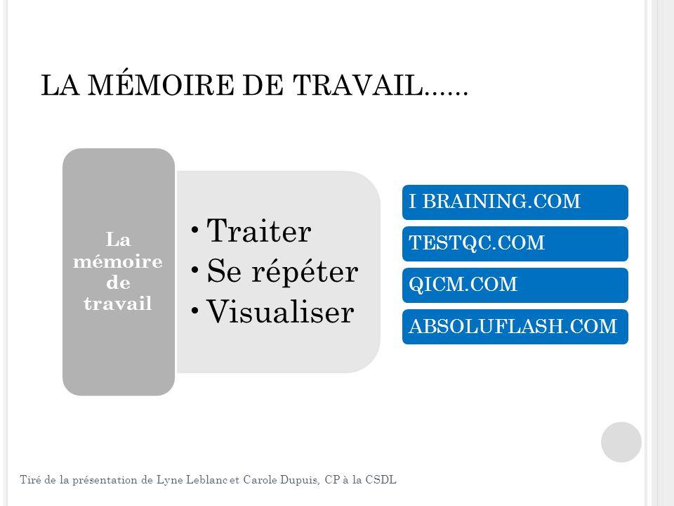 LA MÉMOIRE DE TRAVAIL...... Traiter Se répéter Visualiser La mémoire de travail I BRAINING.COMTESTQC.COMQICM.COMABSOLUFLASH.COM Tiré de la présentatio