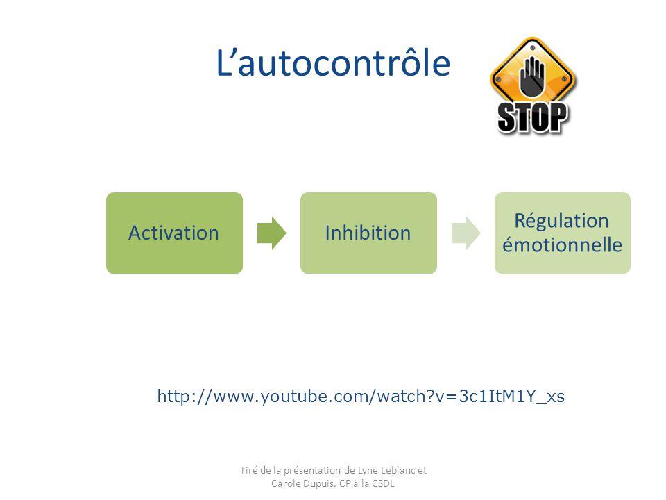 Lautocontrôle ActivationInhibition Régulation émotionnelle http://www.youtube.com/watch?v=3c1ItM1Y_xs Tiré de la présentation de Lyne Leblanc et Carole Dupuis, CP à la CSDL