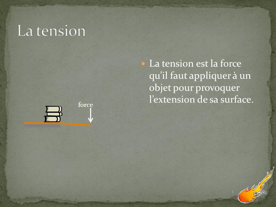 force Tension La tension emmagasine une énergie que lon nomme « énergie potentielle » La tension est la force quil faut appliquer à un objet pour provoquer lextension de sa surface.