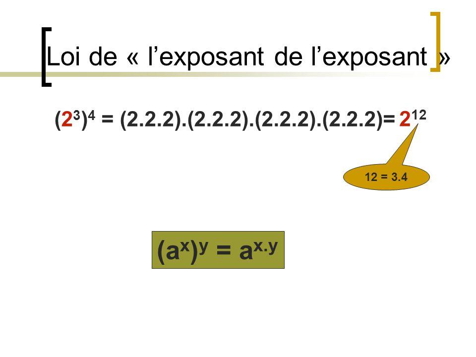 Loi sur la division (même exposants) Même exposant 3535 4545 = 3.3.3.3.3 4.4.4.4.4 = 3 4 3 4 3 4 3 4 3 4 3 4 5 = a b x axax bxbx =