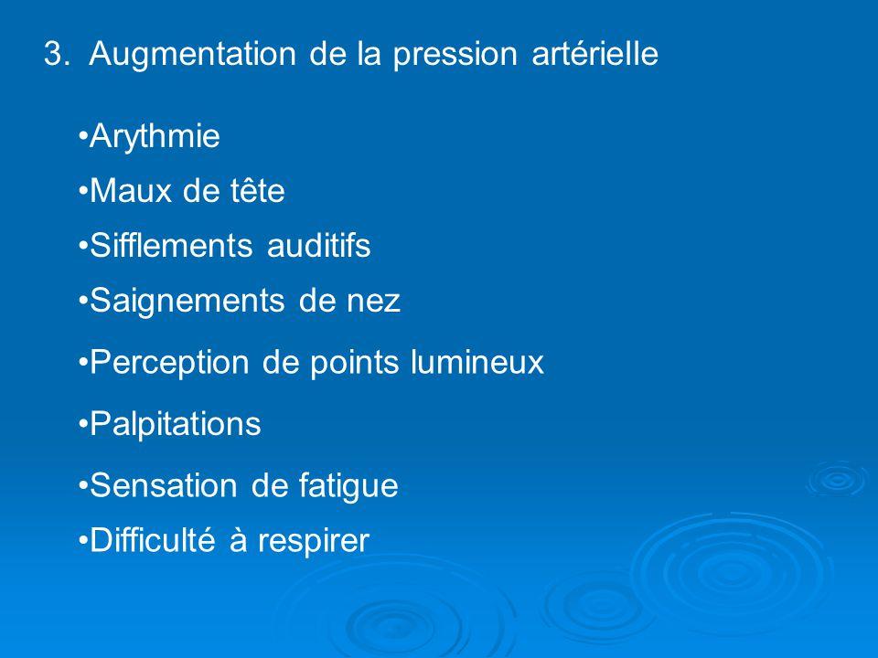 3. Augmentation de la pression artérielle Arythmie Maux de tête Sifflements auditifs Palpitations Sensation de fatigue Difficulté à respirer Saignemen