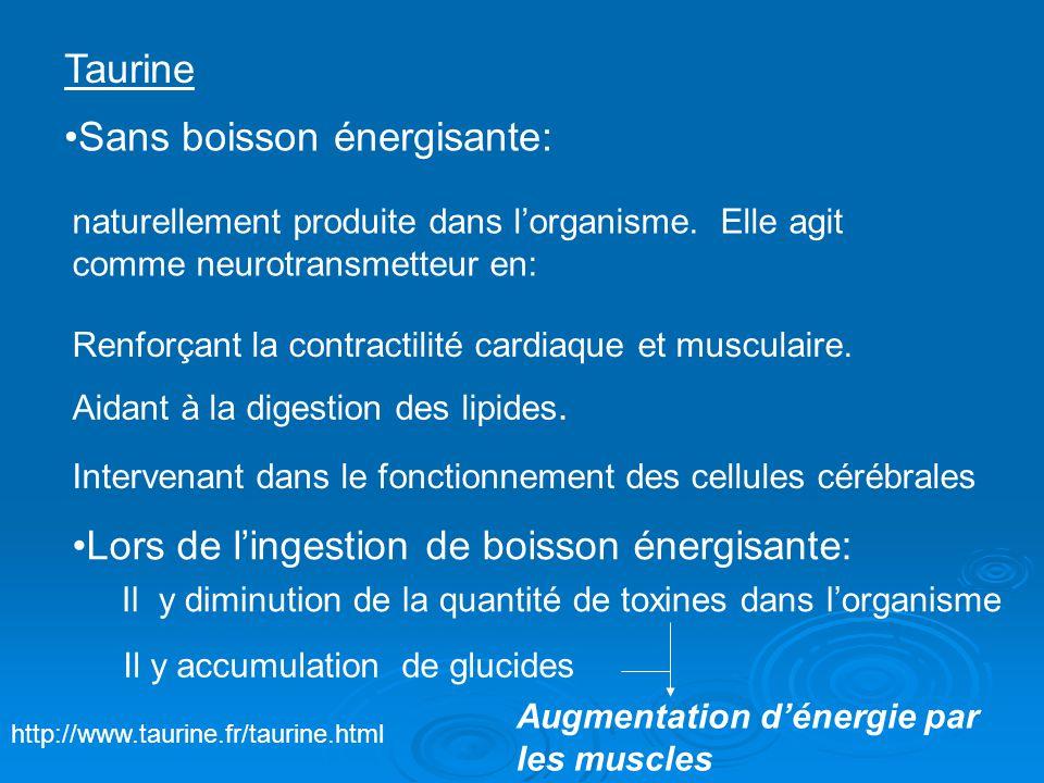 Taurine naturellement produite dans lorganisme. Elle agit comme neurotransmetteur en: Renforçant la contractilité cardiaque et musculaire. Il y diminu
