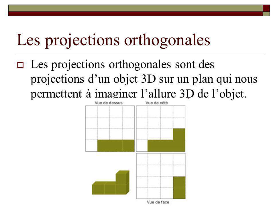Les projections orthogonales Les projections orthogonales sont des projections dun objet 3D sur un plan qui nous permettent à imaginer lallure 3D de lobjet.