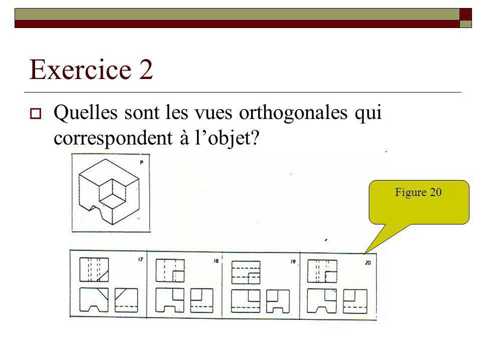 Exercice 2 Quelles sont les vues orthogonales qui correspondent à lobjet? Figure 20