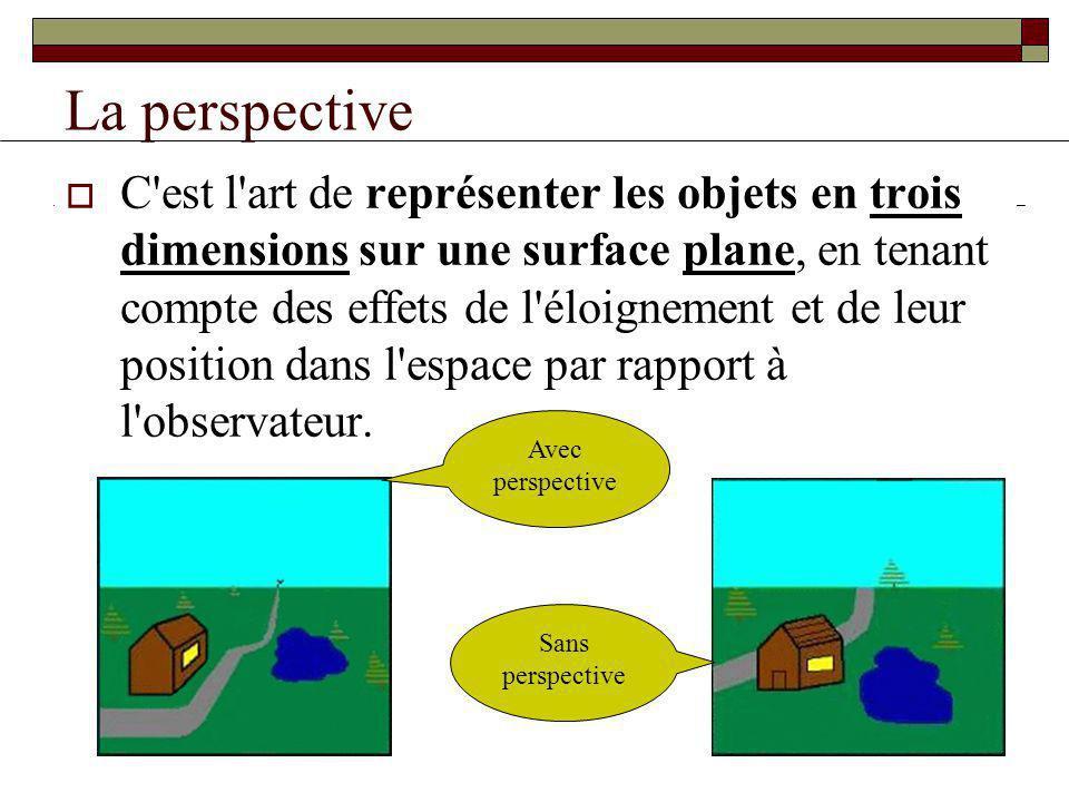 La perspective C est l art de représenter les objets en trois dimensions sur une surface plane, en tenant compte des effets de l éloignement et de leur position dans l espace par rapport à l observateur.