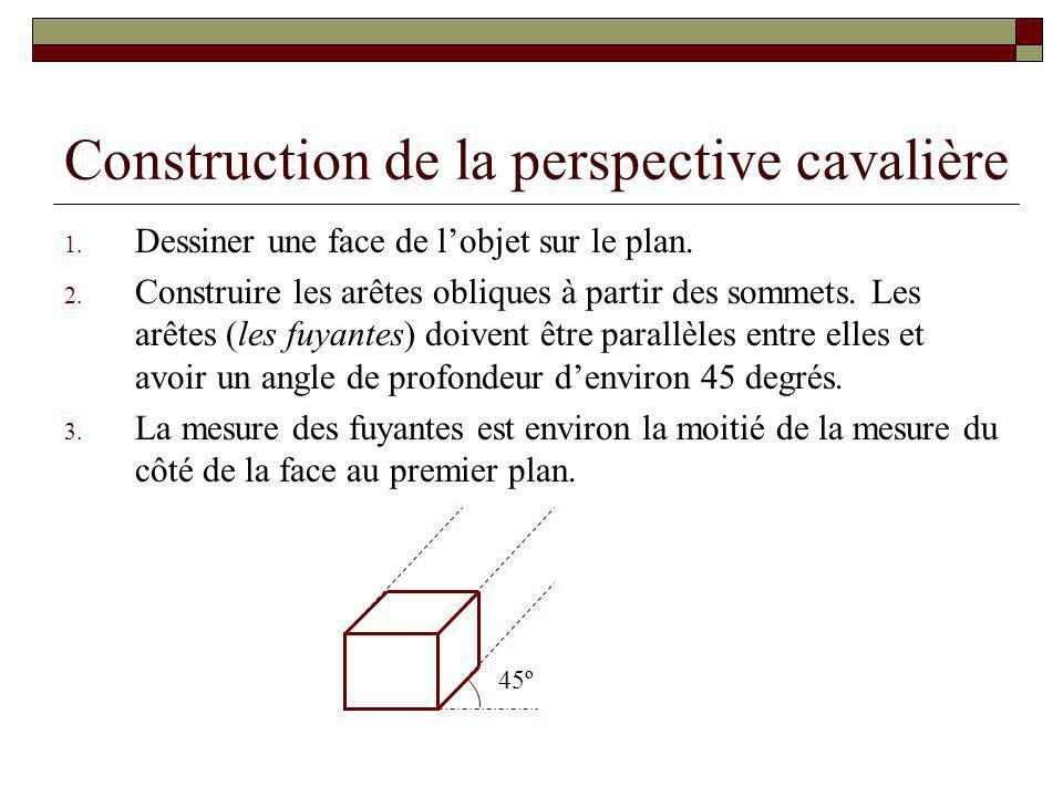 Construction de la perspective cavalière 1.Dessiner une face de lobjet sur le plan.