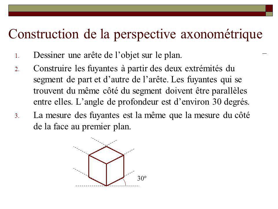 Construction de la perspective axonométrique 1.Dessiner une arête de lobjet sur le plan.