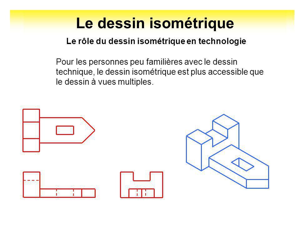 La façon la plus simple de représenter un objet technique en perspective est le dessin isométrique. Alors que les projections orthogonales à vues mult